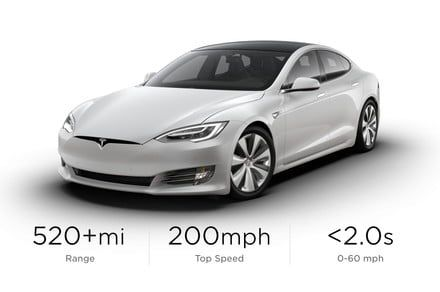 Tesla's $140,000 Plaid Model S can go from 0 to 60 in under 2 seconds