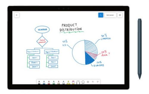 Microsoft Whiteboard app now available, coming to iOS, web