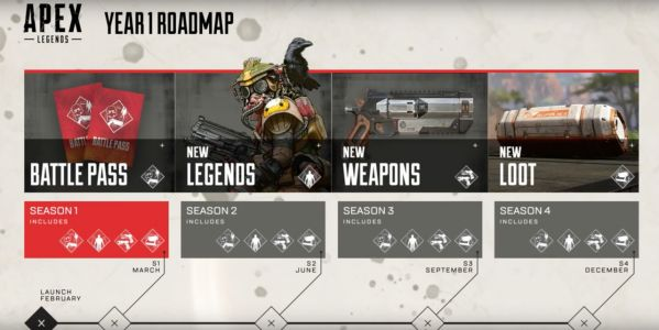 Apex Legends Battle Pass: Release Timing, Octane, And What We Know