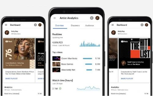 YouTube rolls out new and improved analytics for artists