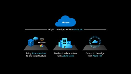 Microsoft brings data services to its Arc multi-cloud management service