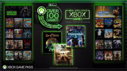 Xbox Game Pass To Include Exclusive Titles On Release Date