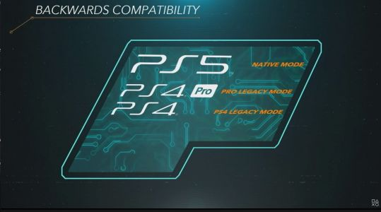 PS5 is avoiding one of the PS3's biggest mistakes