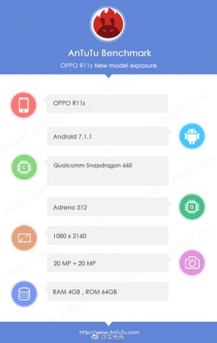 OPPO R11s Benchmarked With An 18:9 Aspect Ratio