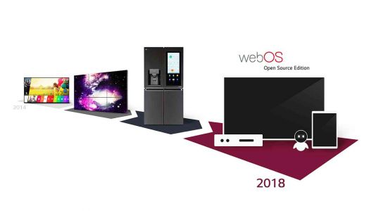 LG announces webOS Open Source Edition to bring the platform to more devices