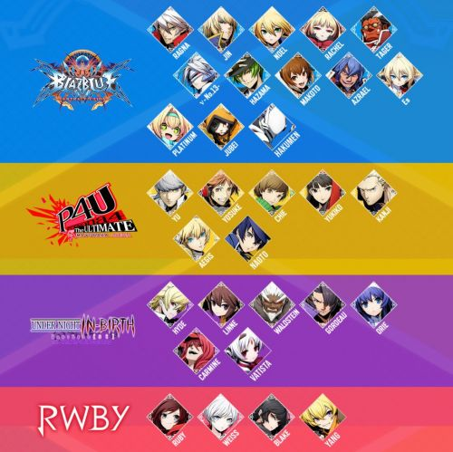 This is the finalized roster BlazBlue: Cross Tag Battle will have at Evolution 2018