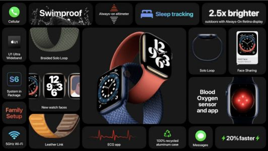 Apple Watch Series 6 brings blood oxygen monitoring and. an unadjustable strap?