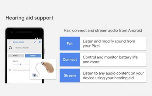 Android hearing aid support to welcome more users into its world