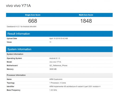 Vivo Y71A Benchmarked With Android 8.1 Oreo, 4GB RAM