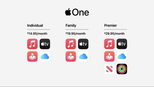 Apple's New One Subscription Includes Apple Music, TV+, Arcade and More