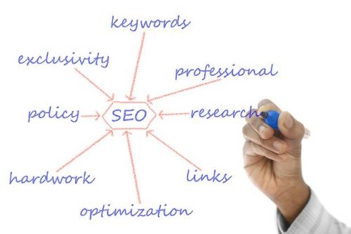 Tips To Increase Your Website's Search Engine Rankings