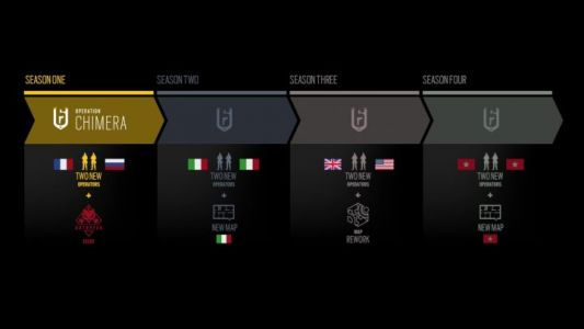 What's Coming to Rainbow Six Siege in Year 3