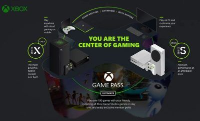Microsoft will bring Xbox cloud gaming to smart TVs