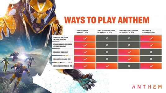 Anthem Early Access Release Is Live; Server Issues Resolved