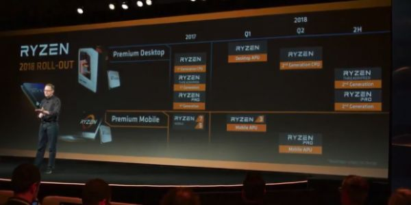 AMD Ryzen+: Everything you need to know about AMD's 2nd Gen CPUs and more