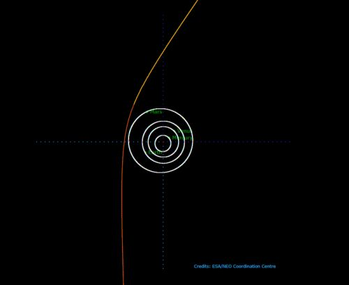 Interstellar Comet Borisov Makes Closest Approach to the Sun