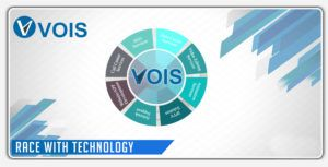 CRTC fines Calgary's VOIS Inc. $15,000 for CCTS non-compliance