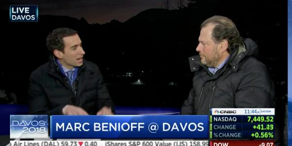 Salesforce CEO Marc Benioff: Facebook should be regulated like the cigarette industry