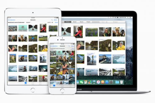 Apple Photos: What do you need to do to get People to sync?