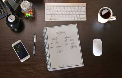 This crazy 'smart notebook' is definitely powered by witchcraft
