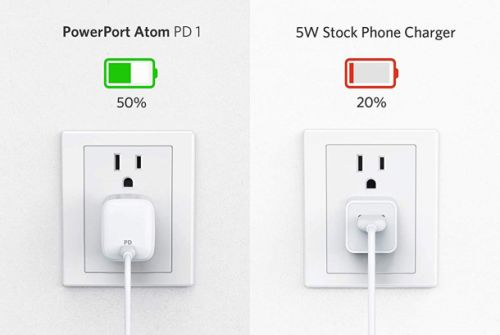 The smallest fast charging wall adapter ever just got its first discount ever