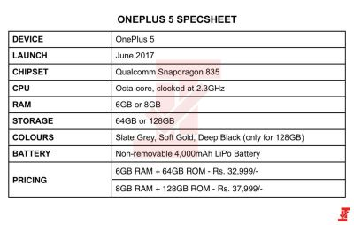 Leak: OnePlus 5 To Feature A 3,300mAh Or 4,000mAh Battery