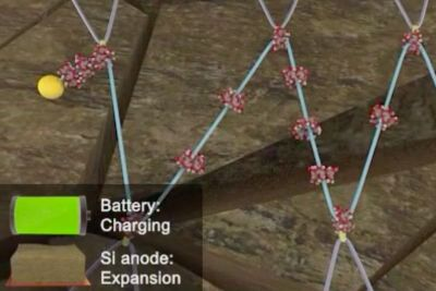 Longer-lasting batteries get a boost from molecular pulleys