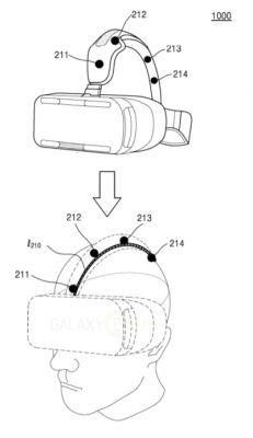 Future Gear VR May Authenticate Head Shapes, Patent Suggests