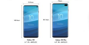 Premium Samsung Galaxy S10 expected to feature 12GB of RAM and 5G: report