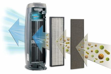 Protect yourself from germs with a discounted GermGuardian air purifier