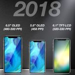 Apple iPhone 9, Xs and Xs Plus expected new features review