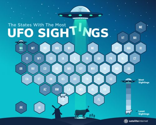 Happy UFO Day! Here Are the States With the Most Sightings