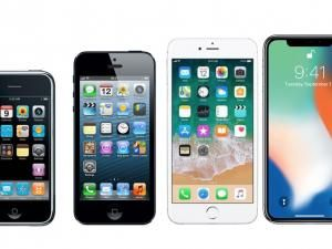 A Brief History Of Apple's iPhone -2007 to 2018