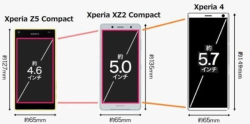 """Sony To Replace """"Compact"""" Series With Xperia 4; Kind Of"""