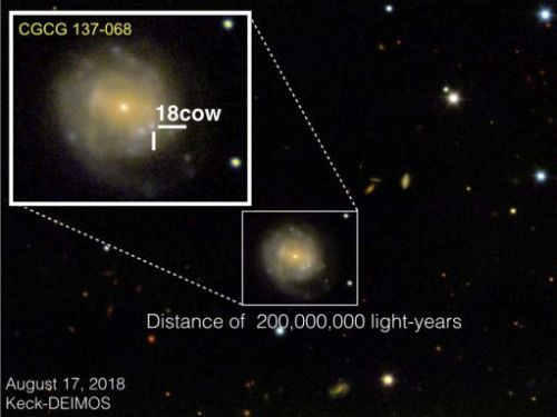 Keck Observatory captures a celestial birthing event for the first time