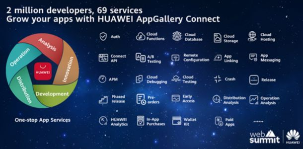 HUAWEI brings its HMS Connect services kit to developers and businesses in Europe