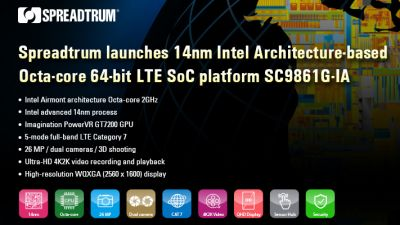 Spreadtrum unveils high performance LTE platforms SC9853I and SC9850