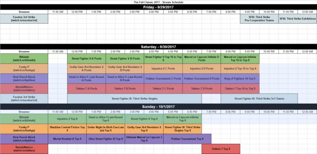 The Fall Classic 2017 results