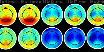 Supercomputers Aid Our Understanding of Complex Brain Waves