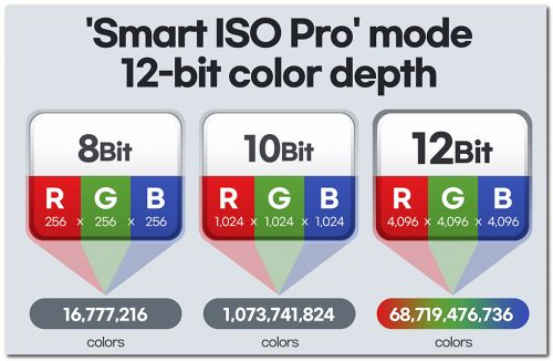 Samsung's new 108MP ISOCELL HM3 sensor offers better autofocus and low-light output
