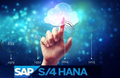 Hybrid IT sits high on the business agenda but not with SAP S4 HANA