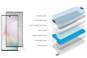 Best Galaxy Note 10/10+ film and glass screen protectors