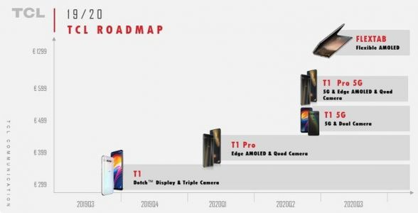 Leaked TCL roadmap shows that a flexible tablet is scheduled for Q3 2020