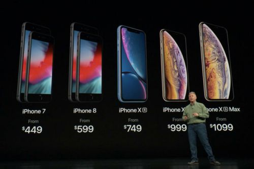 The iPhone Xs: An innovation dilemma