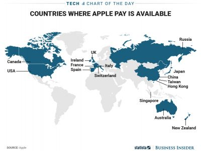 Apple Pay is expanding, but it still has a long way to go