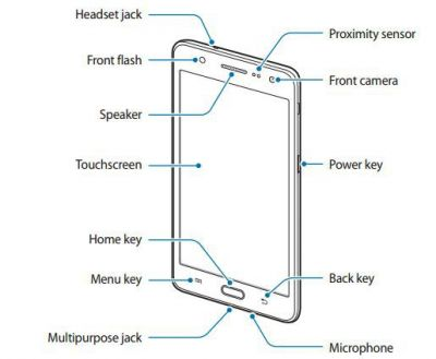User manual for Samsung's next Tizen phone leaks
