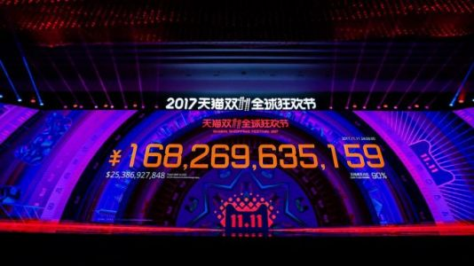 Black Friday is nothing compared to China's Singles Day - CNET