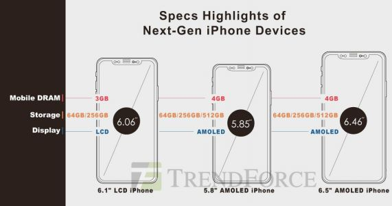 The latest rumors about Apple's upcoming iPhones are here - here's what's new