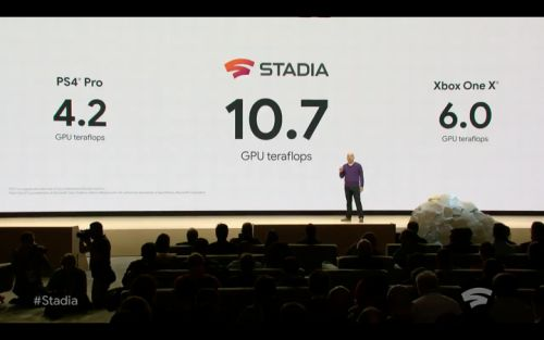 Google Claims Stadia Is More Powerful Than PS4 and Xbox One Combined