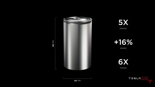 Elon Musk Tesla's Bigger, 6X More Powerful Battery Cell with 5X Energy Reduces Manufacturing Cost per kWh by 14%